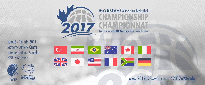 Locandina dei Mondiali U23 2017 di basket in carrozzina